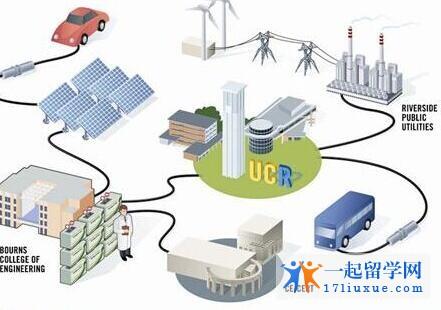 可持续能源系统