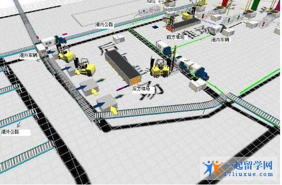 物流与供应链管理与运输和港口作业
