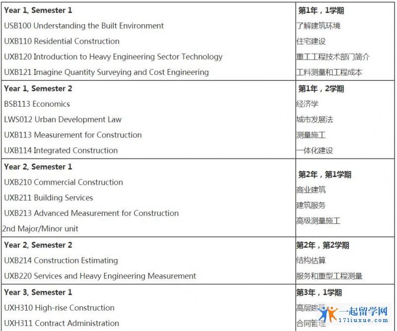 科廷科技大学箭镞管理课程
