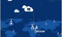 墨尔本大学推出云计算仿真软件CloudSim