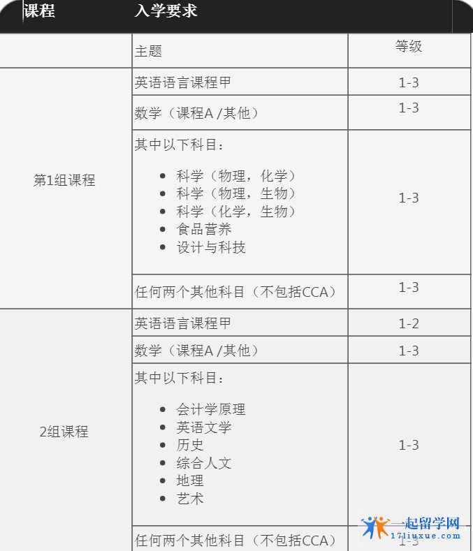 QQ截图201610131705311