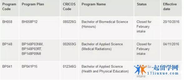 皇家墨尔本理工大学信息更新:申请截止的课程,不再开设的课程!