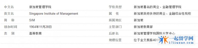 新加坡管理学院在哪里及校区详细地址介绍