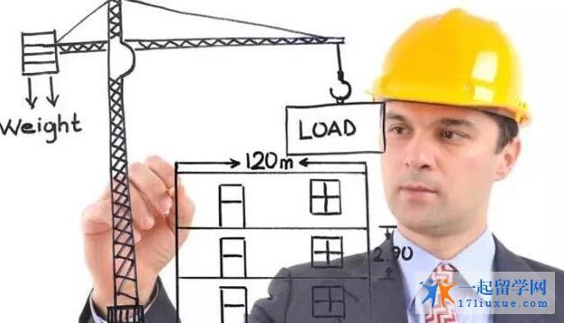 澳洲工程专业本科和硕士申请要求