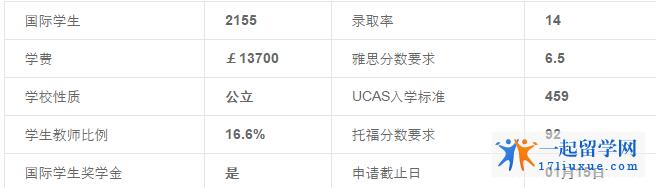 巴斯大学vs利兹大学(地理位置,申请条件,基本信息情况对比)
