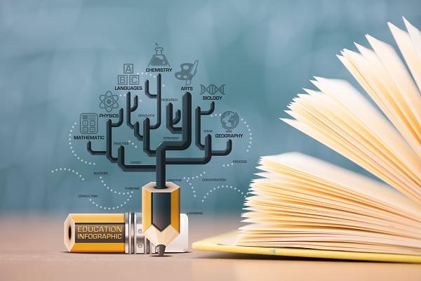 伯明翰大学人机交互专业研究生申请条件及世界排名|学费介绍