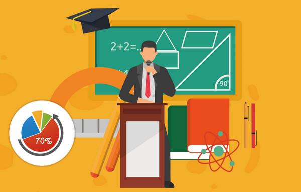 伦敦城市大学商科经济专业研究生申请条件 学费 世界排名 雅思要求