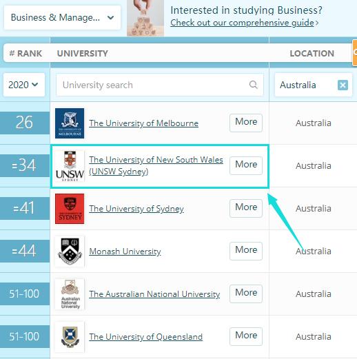 新南威尔士大学商业分析硕士专业解读